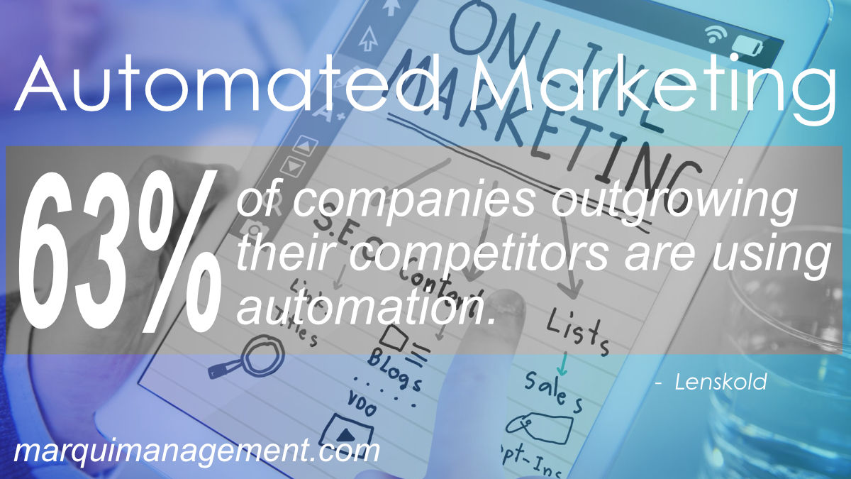 marketing-automation-statistics-services-agencies-companies-automated-strategies-ai-email-social-web-seo-ppc