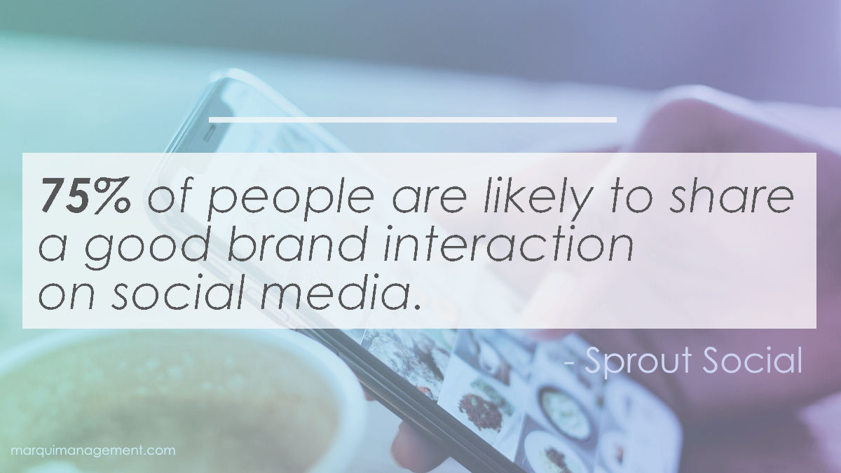 75-percent-of-people-are-likely-to-share-a-good-brand-interaction-on-social-media-branding-equity-statistics-management-development